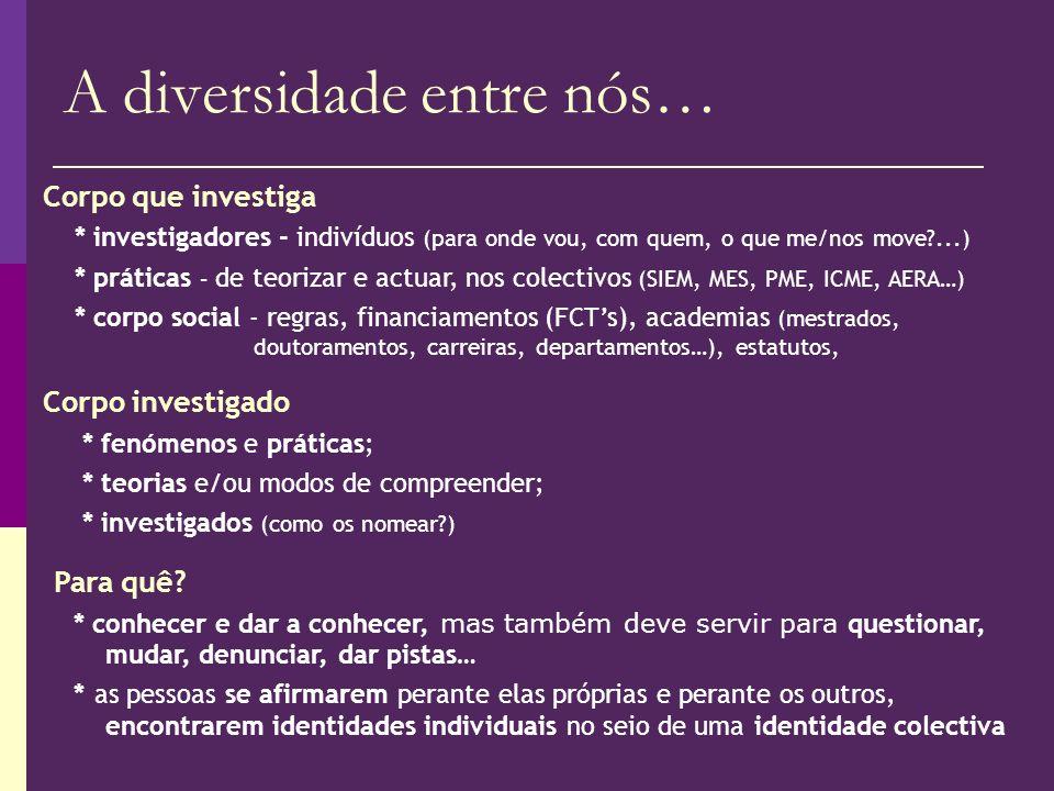 A diversidade entre nós… Corpo investigado * fenómenos e práticas; * teorias e/ou modos de compreender; * investigados (como os nomear ) Para quê.