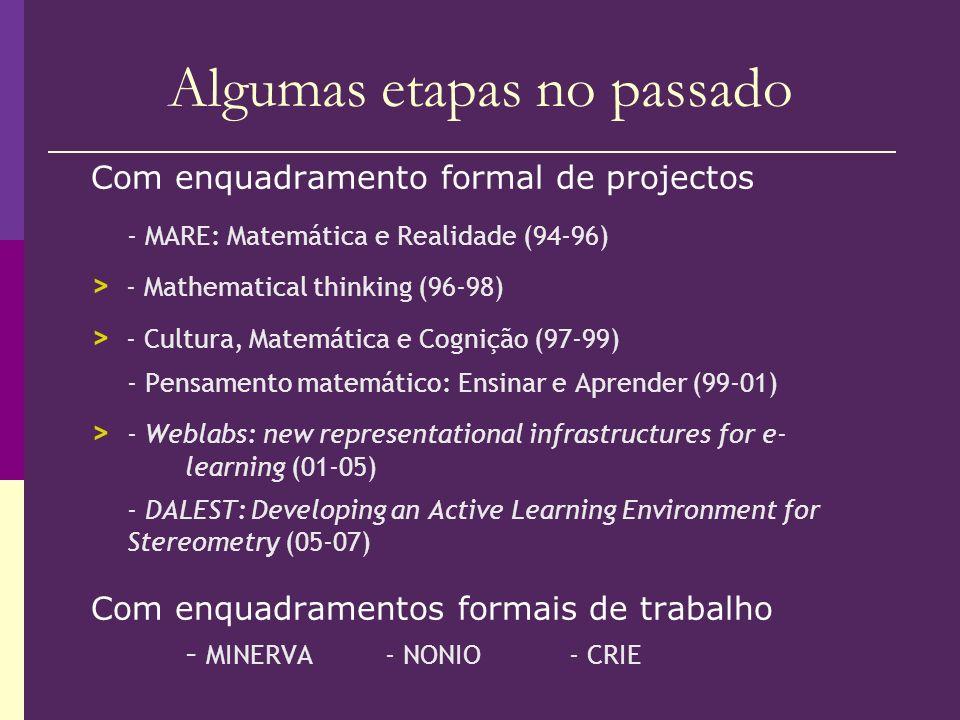 Com um enquadramento informal http://projectos.crie.fc.ul.pt/course/view.php?id=65 Grupo dos Situados