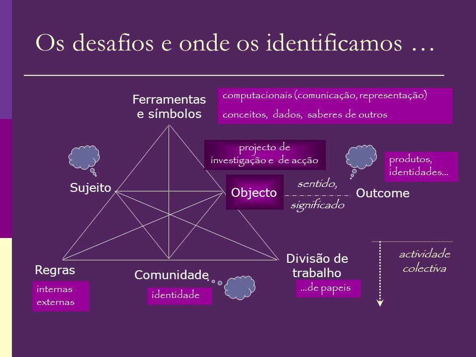 Os desafios e onde os identificamos … Ferramentas e símbolos Sujeito Regras Comunidade Objecto Divisão de trabalho Outcome sentido, significado actividade colectiva computacionais (comunicação, representação) conceitos, dados, saberes de outros internas externas …de papeis identidade projecto de investigação e de acção produtos, identidades…