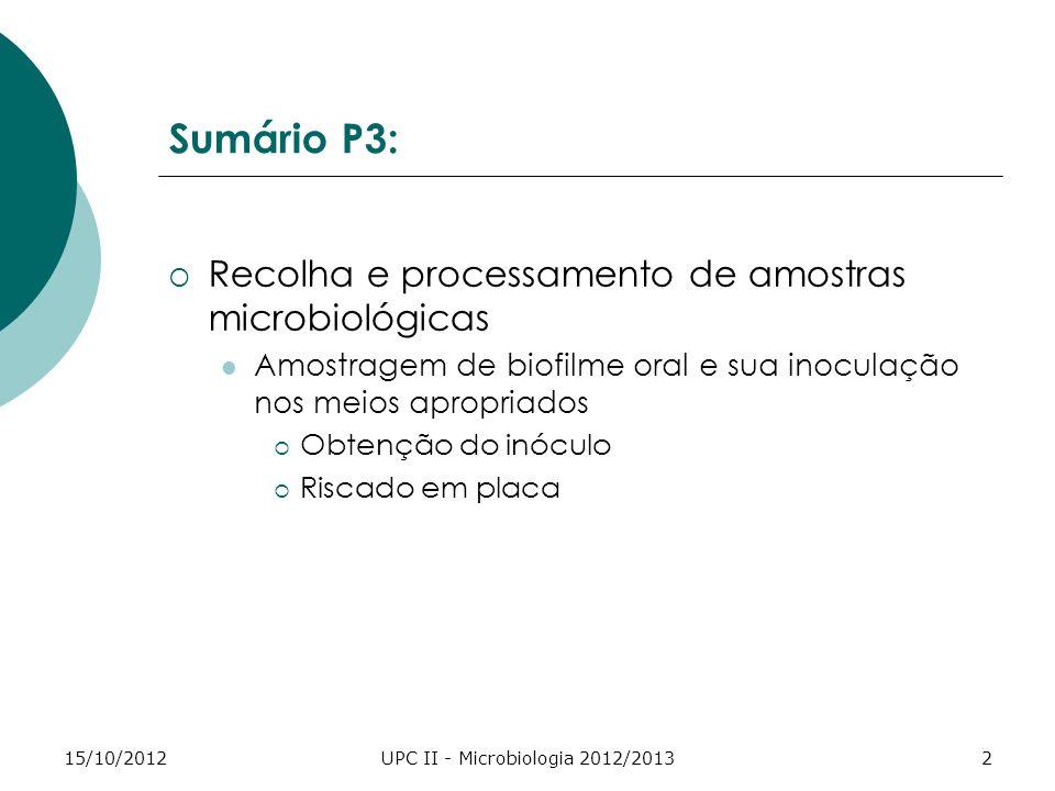 15/10/2012UPC II - Microbiologia 2012/20132 Sumário P3: Recolha e processamento de amostras microbiológicas Amostragem de biofilme oral e sua inoculaç