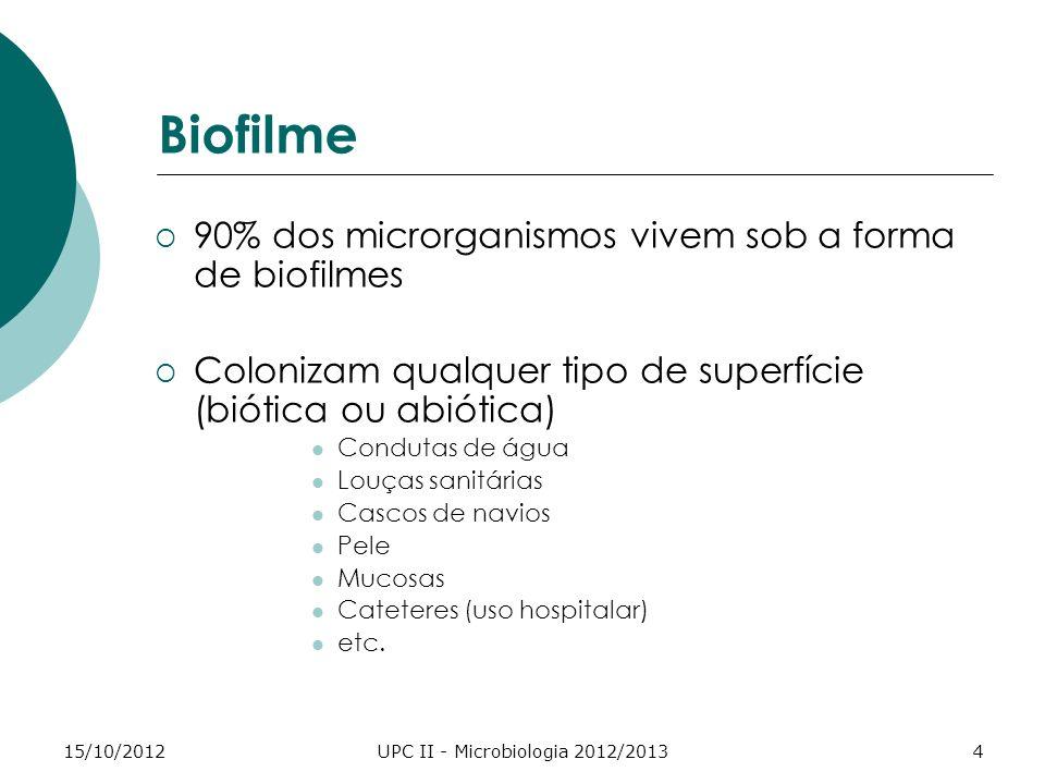 15/10/2012UPC II - Microbiologia 2012/20134 Biofilme 90% dos microrganismos vivem sob a forma de biofilmes Colonizam qualquer tipo de superfície (biót