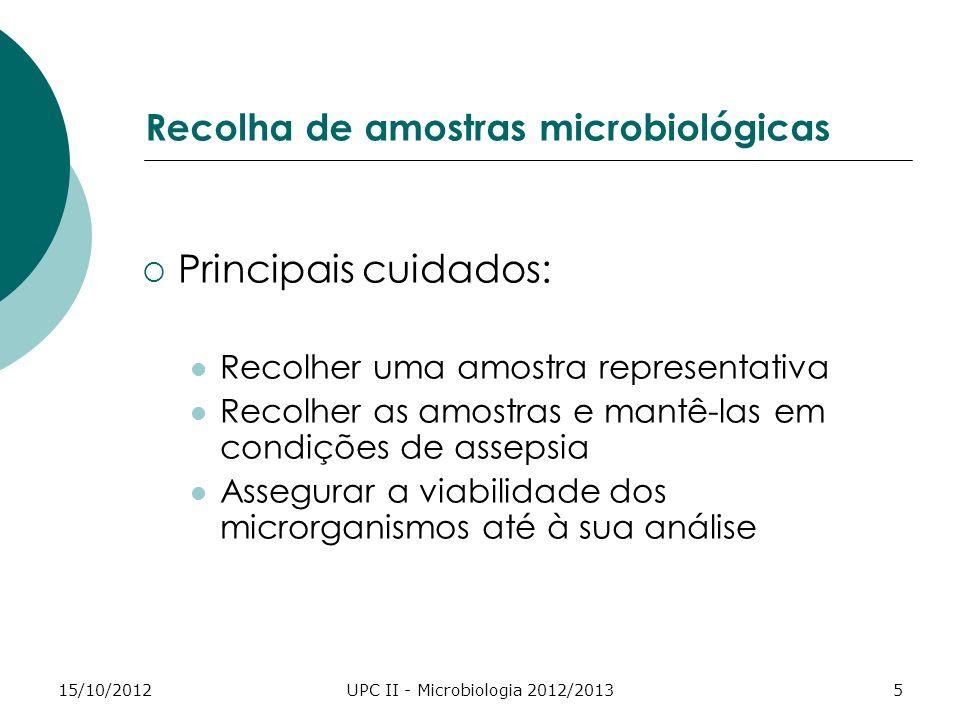 15/10/2012UPC II - Microbiologia 2012/20135 Recolha de amostras microbiológicas Principais cuidados: Recolher uma amostra representativa Recolher as a