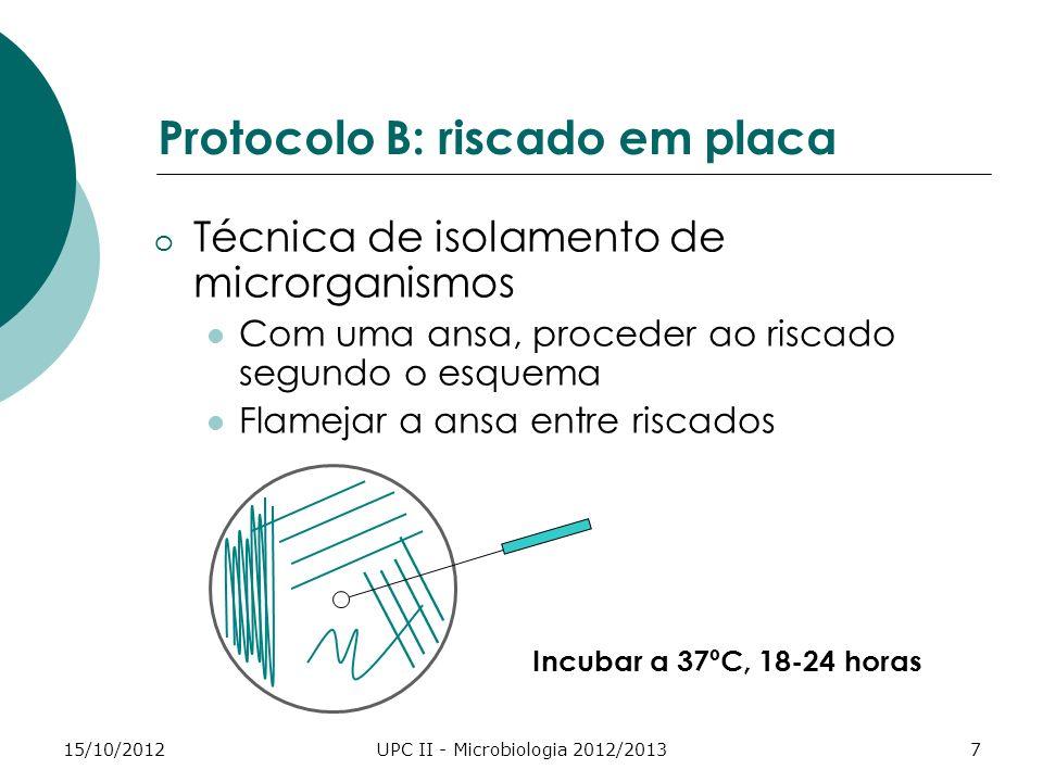 15/10/2012UPC II - Microbiologia 2012/20137 Protocolo B: riscado em placa o Técnica de isolamento de microrganismos Com uma ansa, proceder ao riscado