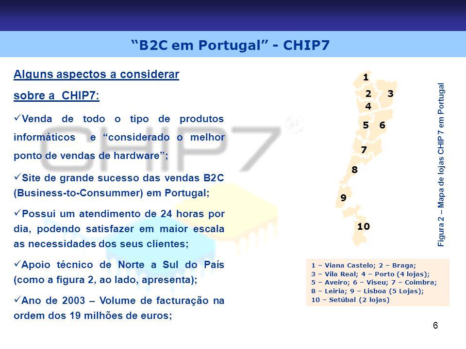 6 B2C em Portugal - CHIP7 Alguns aspectos a considerar sobre a CHIP7: Venda de todo o tipo de produtos informáticos e considerado o melhor ponto de ve