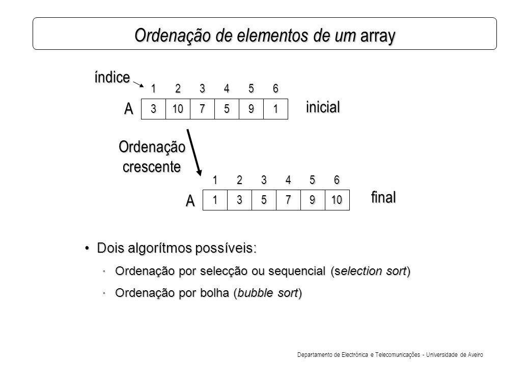 Departamento de Electrónica e Telecomunicações - Universidade de Aveiro Ordenação de elementos de um array Dois algorítmos possíveis:Dois algorítmos possíveis: ° Ordenação por selecção ou sequencial (selection sort) ° Ordenação por bolha (bubble sort) 3107591 A 123456 índice 1357910 123456 A Ordenação crescente inicial final