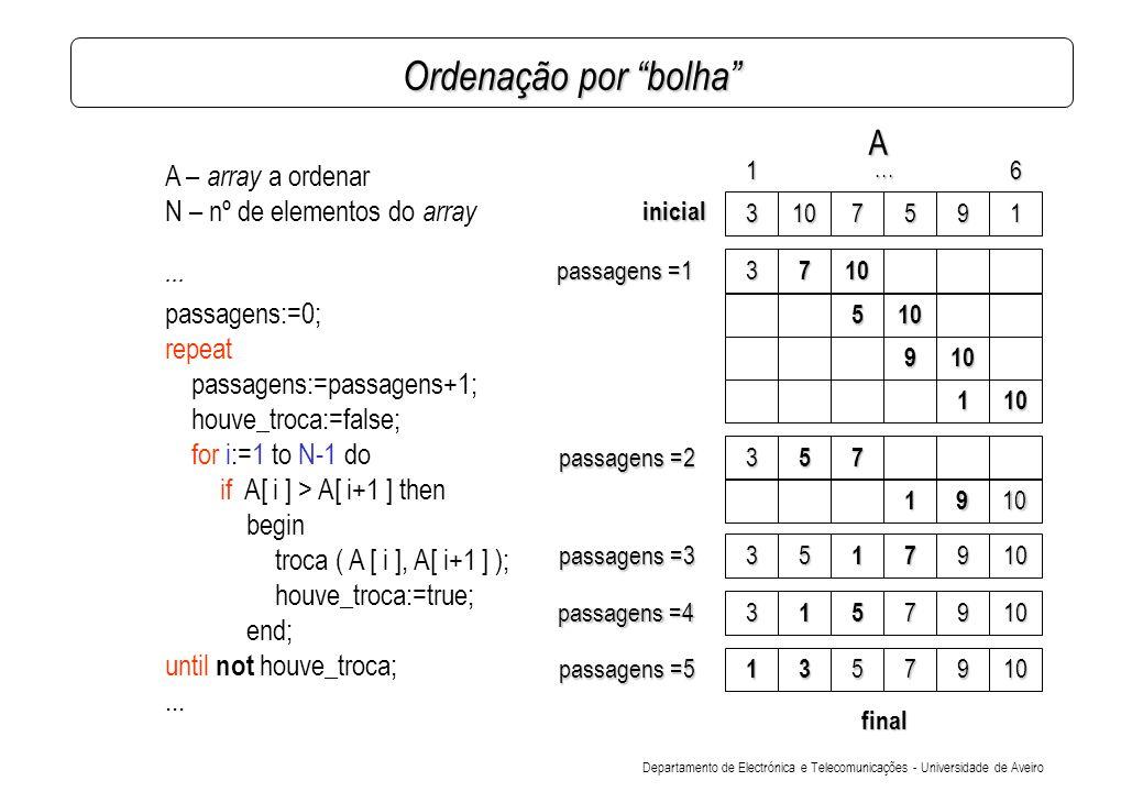 Departamento de Electrónica e Telecomunicações - Universidade de Aveiro Ordenação por bolha A – array a ordenar N – nº de elementos do array...