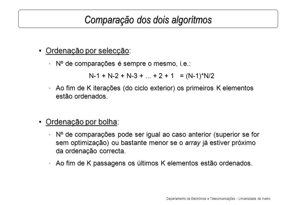 Departamento de Electrónica e Telecomunicações - Universidade de Aveiro Comparação dos dois algorítmos Ordenação por selecção:Ordenação por selecção: ° Nº de comparações é sempre o mesmo, i.e.: N-1 + N-2 + N-3 +...