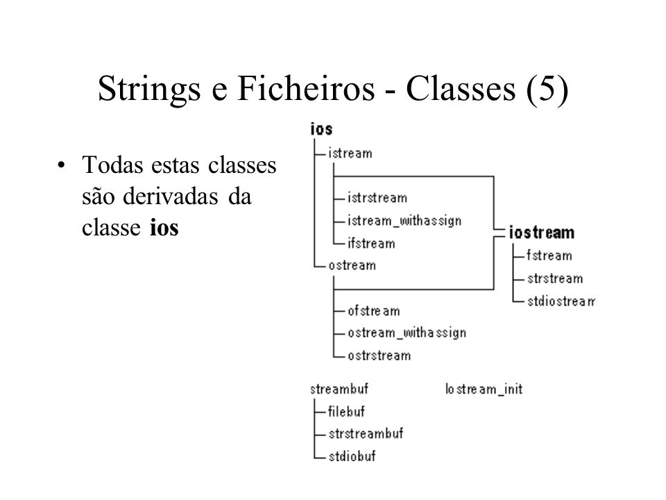 Strings e Ficheiros - Classes (4) Classes de leitura/escrita para ficheiros e strings: –fstream –strstream