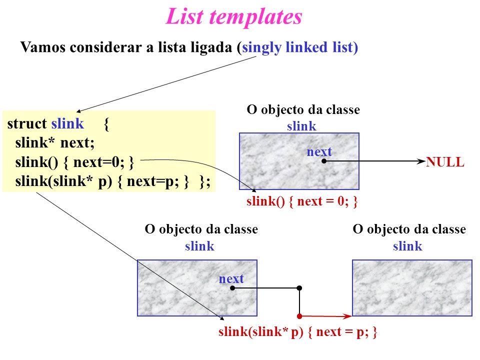 List templates Vamos considerar a lista ligada (singly linked list) O objecto da classe slink O objecto da classe slink O objecto da classe slink NULL next slink() { next = 0; } slink(slink* p) { next = p; } struct slink{ slink* next; slink() { next=0; } slink(slink* p) { next=p; }};