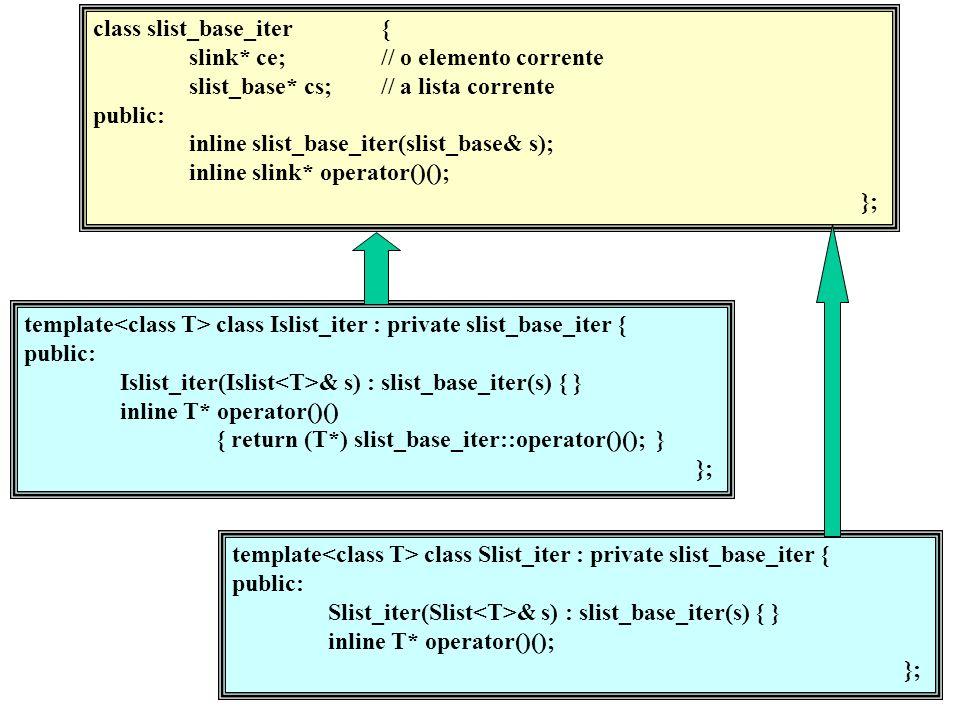 class slist_base_iter{ slink* ce;// o elemento corrente slist_base* cs;// a lista corrente public: inline slist_base_iter(slist_base& s); inline slink* operator()(); }; template class Islist_iter : private slist_base_iter { public: Islist_iter(Islist & s) : slist_base_iter(s) { } inline T* operator()() { return (T*) slist_base_iter::operator()(); } }; template class Slist_iter : private slist_base_iter { public: Slist_iter(Slist & s) : slist_base_iter(s) { } inline T* operator()(); };