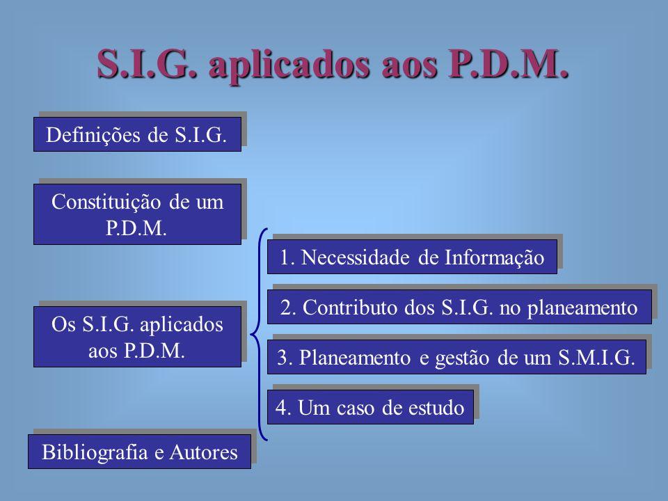 S.I.G. aplicados aos P.D.M. Definições de S.I.G. Constituição de um P.D.M. Constituição de um P.D.M. Os S.I.G. aplicados aos P.D.M. 1. Necessidade de
