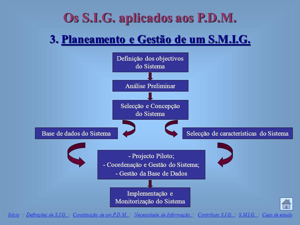 Os S.I.G. aplicados aos P.D.M. 3. Planeamento e Gestão de um S.M.I.G. Definição dos objectivos do Sistema Análise Preliminar Selecção e Concepção do S
