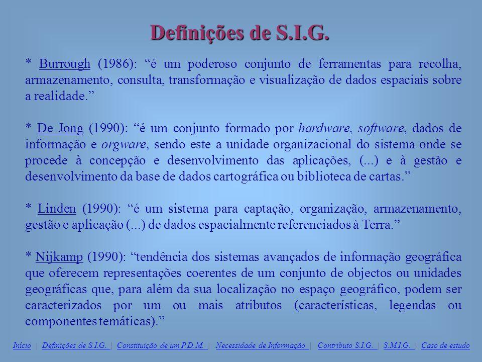 Definições de S.I.G. * Burrough (1986): é um poderoso conjunto de ferramentas para recolha, armazenamento, consulta, transformação e visualização de d