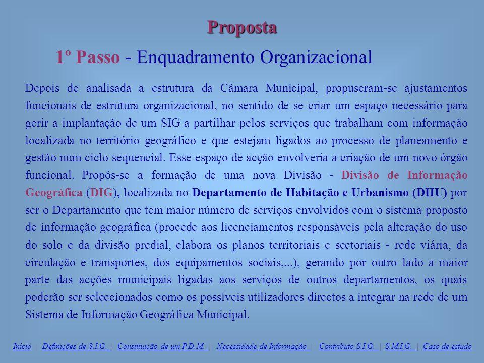 Proposta 1º Passo - Enquadramento Organizacional Depois de analisada a estrutura da Câmara Municipal, propuseram-se ajustamentos funcionais de estrutu