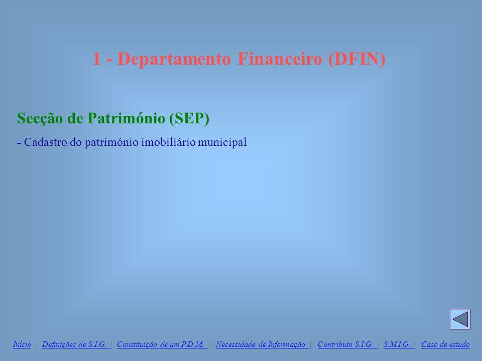 1 - Departamento Financeiro (DFIN) Secção de Património (SEP) - Cadastro do património imobiliário municipal InícioInício | Definições de S.I.G. | Con