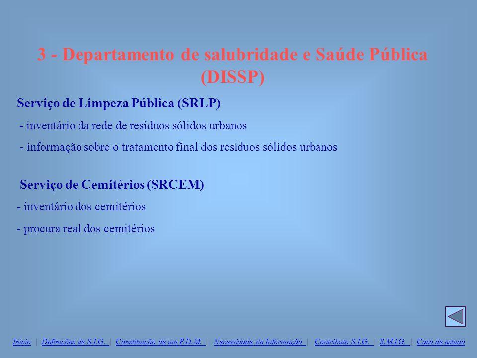 3 - Departamento de salubridade e Saúde Pública (DISSP) Serviço de Limpeza Pública (SRLP) - inventário da rede de resíduos sólidos urbanos - informaçã