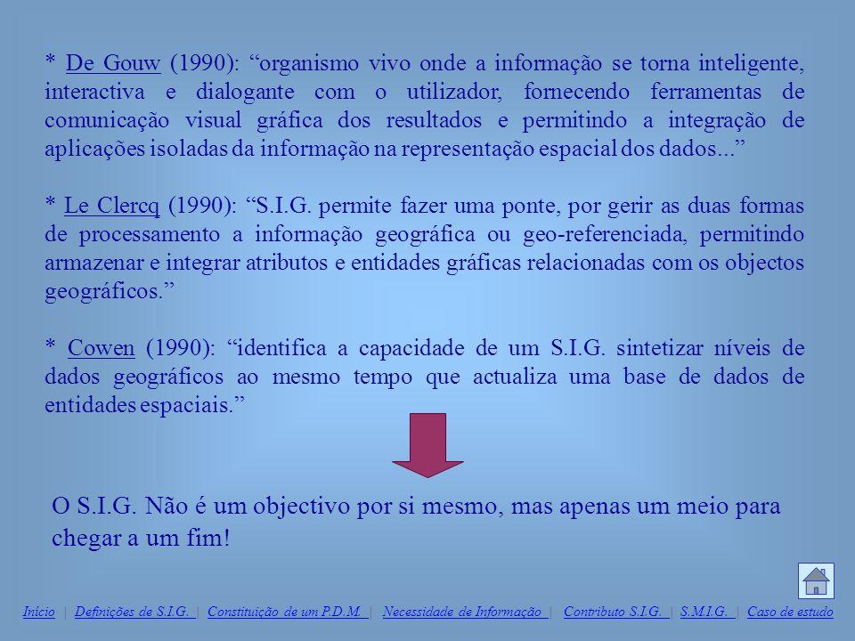 Fluxos de Informação dentro do Departamento de Habitação e Urbanismo (DHU) DILOC - Divisão de Licenciamento de Obras e Construção GAT - Gabinete de Apoio Técnico DIH - Divisão de Habitação DIPU - Divisão de Planeamento Urbanístico DIGU - Divisão de Gestão Urbanística DIPUSecretaria DILOC DIH DIG GAT DIGU InícioInício | Definições de S.I.G.