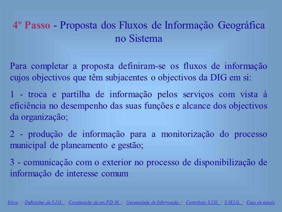 4º Passo - Proposta dos Fluxos de Informação Geográfica no Sistema Para completar a proposta definiram-se os fluxos de informação cujos objectivos que