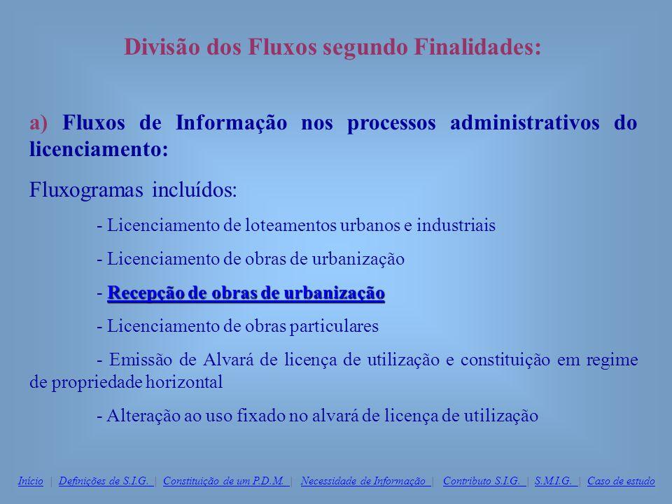 Divisão dos Fluxos segundo Finalidades: a) Fluxos de Informação nos processos administrativos do licenciamento: Fluxogramas incluídos: - Licenciamento