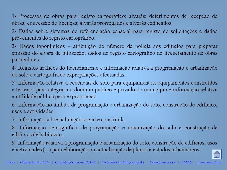 InícioInício | Definições de S.I.G. | Constituição de um P.D.M. | Necessidade de Informação | Contributo S.I.G. | S.M.I.G. | Caso de estudoDefinições