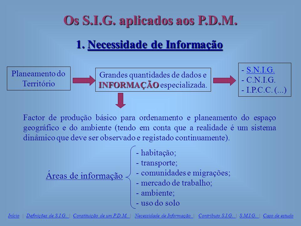 Os S.I.G. aplicados aos P.D.M. 1. Necessidade de Informação Planeamento do Território INFORMAÇÃO Grandes quantidades de dados e INFORMAÇÃO especializa