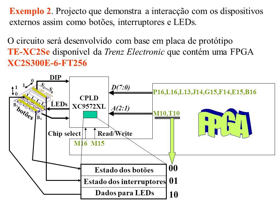 CPLD XC9572XL DIP botões LEDs A(2:1) D(7:0) Read/WriteChip select 1 0 0 1 S 1...S 8 L 1 L 2 L 3 L 4 B4B4 B1B1 M10,T10 P16,L16,L13,J14,G15,F14,E15,B16 M16 M15 Exemplo 2.