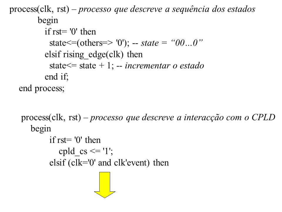 process(clk, rst) – processo que descreve a sequência dos estados begin if rst= 0 then state 0 ); -- state = 00…0 elsif rising_edge(clk) then state<= state + 1; -- incrementar o estado end if; end process; process(clk, rst) – processo que descreve a interacção com o CPLD begin if rst= 0 then cpld_cs <= 1 ; elsif (clk= 0 and clk event) then