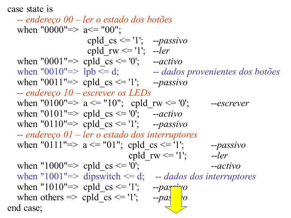 case state is -- endereço 00 – ler o estado dos botões when 0000 => a<= 00 ; cpld_cs <= 1 ; --passivo cpld_rw <= 1 ; --ler when 0001 => cpld_cs <= 0 ; --activo when 0010 => lpb <= d;-- dados provenientes dos botões when 0011 => cpld_cs <= 1 ; --passivo -- endereço 10 – escrever os LEDs when 0100 => a <= 10 ; cpld_rw <= 0 ;--escrever when 0101 => cpld_cs <= 0 ; --activo when 0110 => cpld_cs <= 1 ; --passivo -- endereço 01 – ler o estado dos interruptores when 0111 => a <= 01 ; cpld_cs <= 1 ; --passivo cpld_rw <= 1 ; --ler when 1000 => cpld_cs <= 0 ; --activo when 1001 => dipswitch <= d; -- dados dos interruptores when 1010 => cpld_cs <= 1 ; --passivo when others => cpld_cs <= 1 ; --passivo end case;