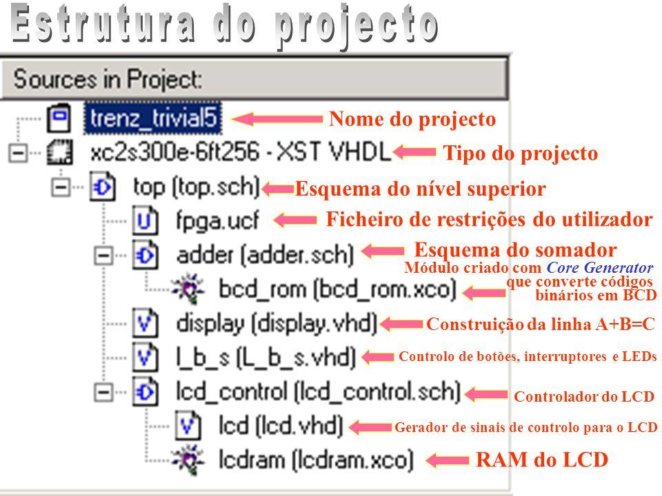 Tipo do projecto Esquema do nível superior Ficheiro de restrições do utilizador Esquema do somador Módulo criado com Core Generator que converte códig