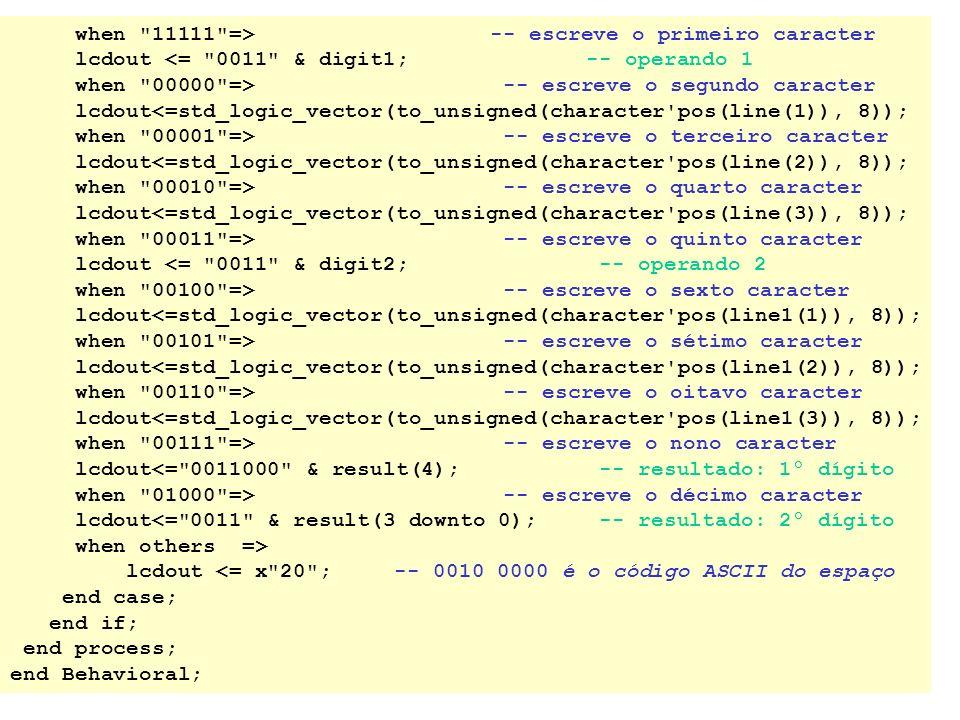 when 11111 => -- escreve o primeiro caracter lcdout <= 0011 & digit1;-- operando 1 when 00000 => -- escreve o segundo caracter lcdout<=std_logic_vector(to_unsigned(character pos(line(1)), 8)); when 00001 => -- escreve o terceiro caracter lcdout<=std_logic_vector(to_unsigned(character pos(line(2)), 8)); when 00010 => -- escreve o quarto caracter lcdout<=std_logic_vector(to_unsigned(character pos(line(3)), 8)); when 00011 => -- escreve o quinto caracter lcdout <= 0011 & digit2; -- operando 2 when 00100 => -- escreve o sexto caracter lcdout<=std_logic_vector(to_unsigned(character pos(line1(1)), 8)); when 00101 => -- escreve o sétimo caracter lcdout<=std_logic_vector(to_unsigned(character pos(line1(2)), 8)); when 00110 => -- escreve o oitavo caracter lcdout<=std_logic_vector(to_unsigned(character pos(line1(3)), 8)); when 00111 => -- escreve o nono caracter lcdout<= 0011000 & result(4); -- resultado: 1º dígito when 01000 => -- escreve o décimo caracter lcdout<= 0011 & result(3 downto 0); -- resultado: 2º dígito when others => lcdout <= x 20 ;-- 0010 0000 é o código ASCII do espaço end case; end if; end process; end Behavioral;