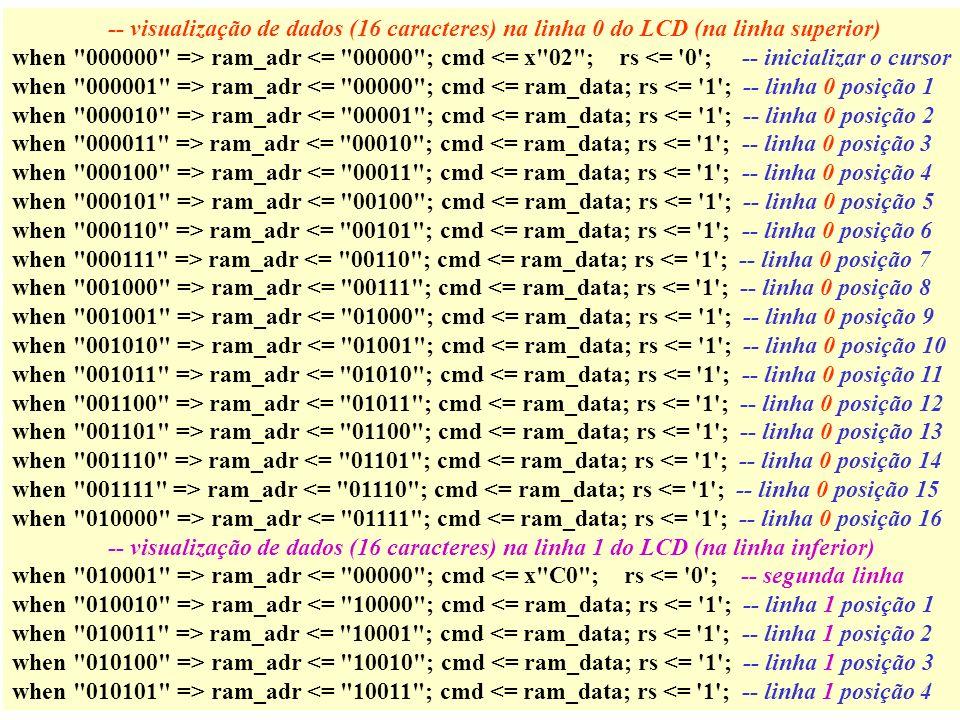 -- visualização de dados (16 caracteres) na linha 0 do LCD (na linha superior) when