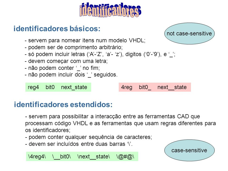 - servem para nomear itens num modelo VHDL; - podem ser de comprimento arbitrário; - só podem incluir letras (A-Z, a- z), digitos (0-9), e _; - devem começar com uma letra; - não podem conter _ no fim; - não podem incluir dois _ seguidos.