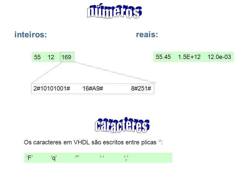 55 12 169 inteiros: 2#10101001#16#A9#8#251# 55.45 1.5E+12 12.0e-03 reais: Os caracteres em VHDL são escritos entre plicas : Fq,
