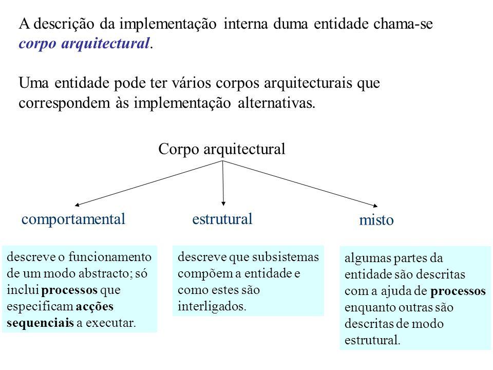 A descrição da implementação interna duma entidade chama-se corpo arquitectural.