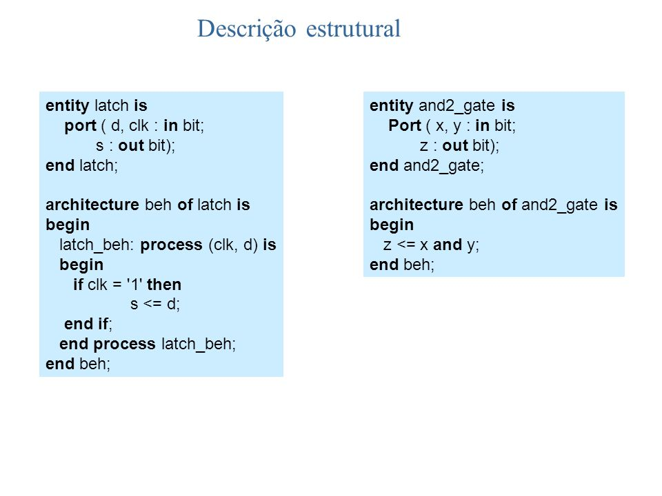 Descrição estrutural entity latch is port ( d, clk : in bit; s : out bit); end latch; architecture beh of latch is begin latch_beh: process (clk, d) is begin if clk = 1 then s <= d; end if; end process latch_beh; end beh; entity and2_gate is Port ( x, y : in bit; z : out bit); end and2_gate; architecture beh of and2_gate is begin z <= x and y; end beh;