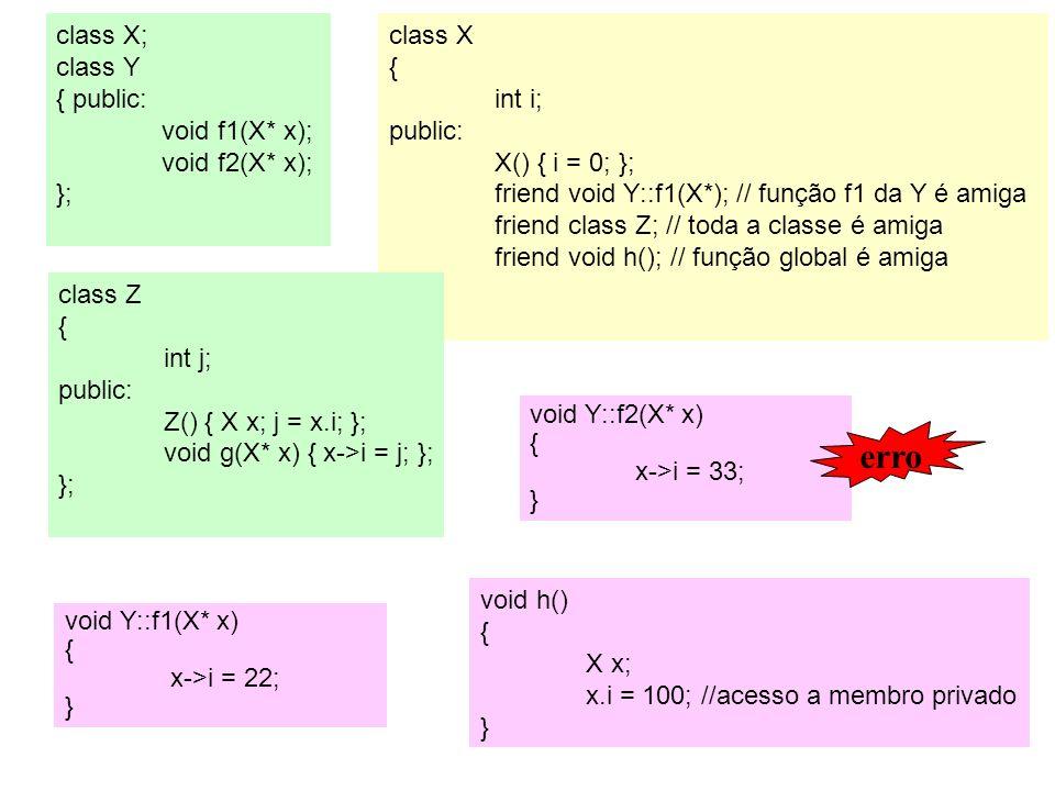 void Y::f1(X* x) { x->i = 22; } class X { int i; public: X() { i = 0; }; friend void Y::f1(X*); // função f1 da Y é amiga friend class Z; // toda a cl