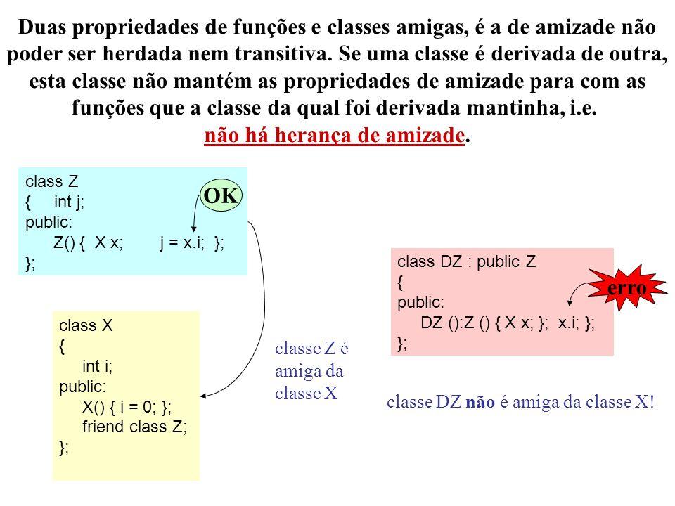 Duas propriedades de funções e classes amigas, é a de amizade não poder ser herdada nem transitiva. Se uma classe é derivada de outra, esta classe não