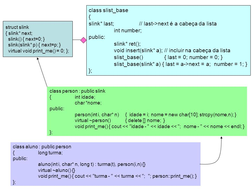 int main(int argc, char* argv[]) {slink* terminate; person p(25, Paulo ), p1(21, Ana ); aluno p2(22, Nuno , 12345678); slist_base sb; sb.insert(&p); sb.insert(&p1); sb.insert(&p2); while ((terminate = sb.ret()) != 0) terminate->print_me(); return 0; }