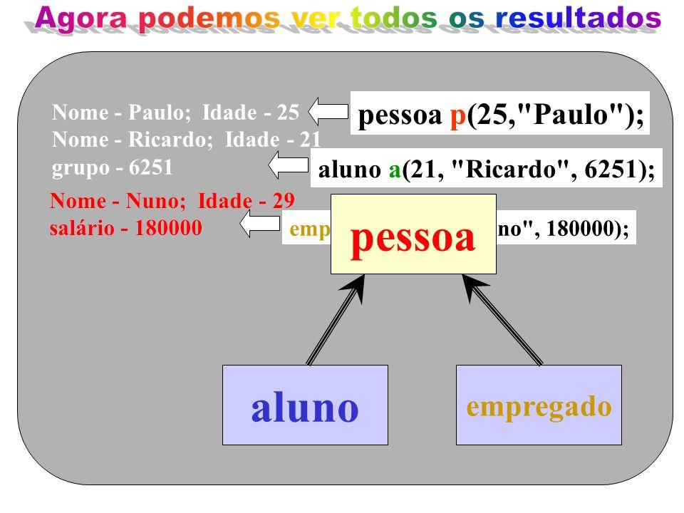 Nome - Paulo; Idade - 25 Nome - Ricardo; Idade - 21 grupo - 6251 Nome - Nuno; Idade - 29 salário - 180000 Nome - Nuno; Idade - 29 salário - 180000 pes
