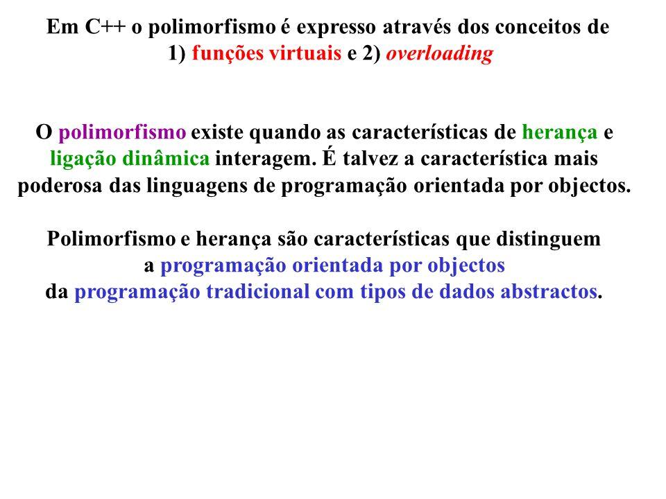 Em C++ o polimorfismo é expresso através dos conceitos de 1) funções virtuais e 2) overloading O polimorfismo existe quando as características de hera