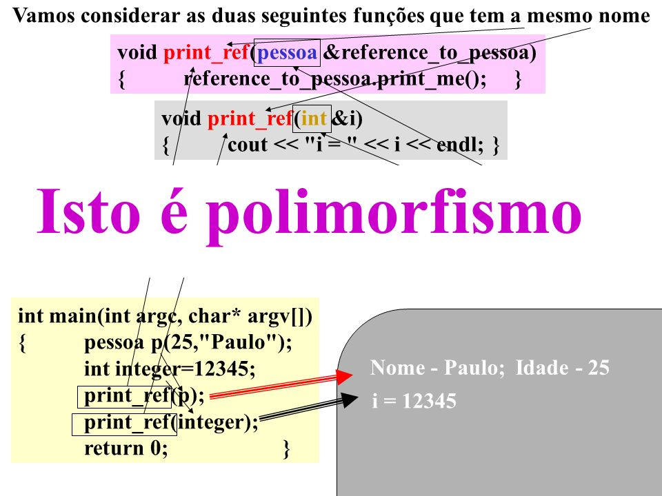 void print_ref(pessoa &reference_to_pessoa) {reference_to_pessoa.print_me();} void print_ref(int &i) {cout <<