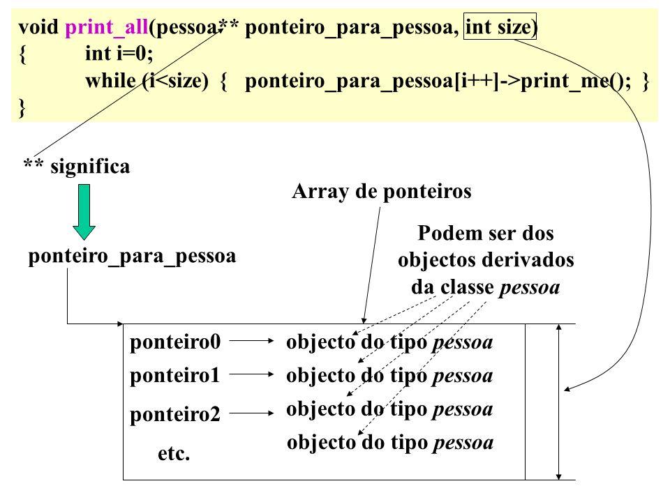 void print_all(pessoa** ponteiro_para_pessoa, int size) {int i=0; while (i print_me(); } } ** significa ponteiro_para_pessoa Array de ponteiros pontei