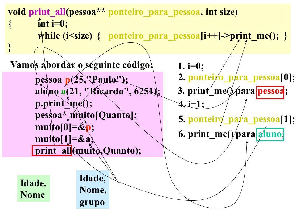 void print_all(pessoa** ponteiro_para_pessoa, int size) {int i=0; while (i print_me(); } } Idade, Nome Idade, Nome, grupo pessoa p(25,
