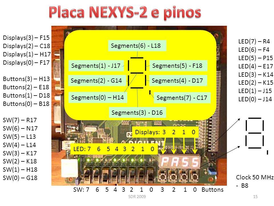 SDR 200915 SW: 7 6 5 4 3 2 1 0 3 2 1 0 Buttons LED: 7 6 5 4 3 2 1 0 Displays: 3 2 1 0 Displays(3) – F15 Displays(2) – C18 Displays(1) – H17 Displays(0