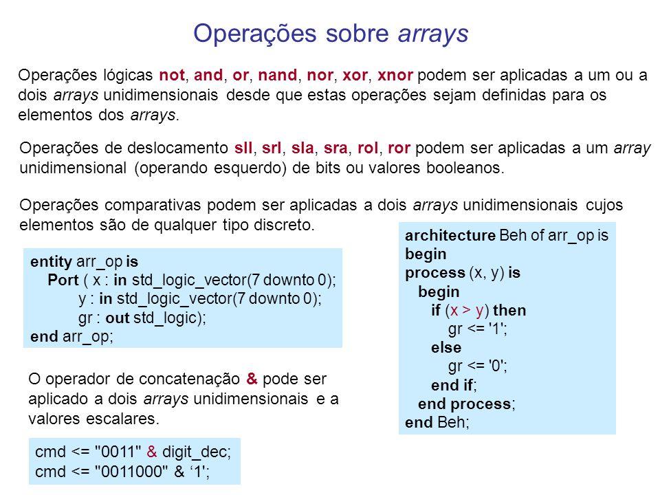 Operações sobre arrays Operações lógicas not, and, or, nand, nor, xor, xnor podem ser aplicadas a um ou a dois arrays unidimensionais desde que estas operações sejam definidas para os elementos dos arrays.