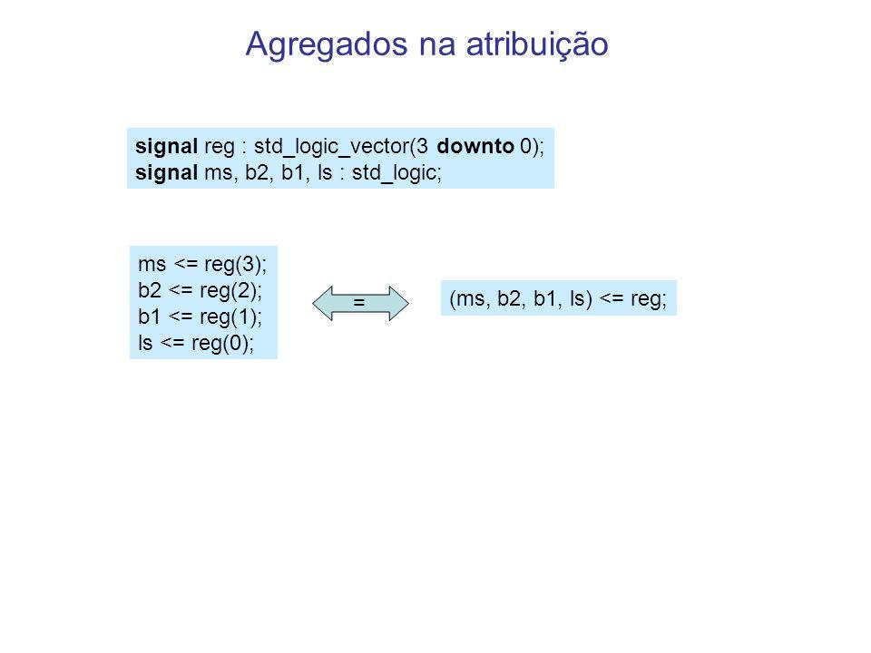 Agregados na atribuição signal reg : std_logic_vector(3 downto 0); signal ms, b2, b1, ls : std_logic; ms <= reg(3); b2 <= reg(2); b1 <= reg(1); ls <= reg(0); (ms, b2, b1, ls) <= reg; =