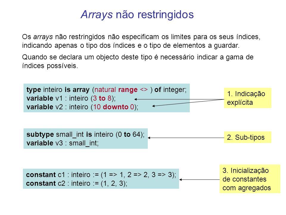 Arrays não restringidos Os arrays não restringidos não especificam os limites para os seus índices, indicando apenas o tipo dos índices e o tipo de elementos a guardar.