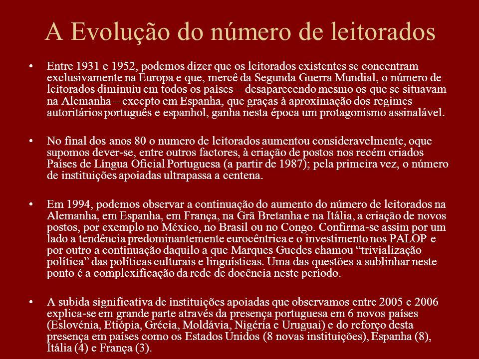 A Evolução do número de leitorados Entre 1931 e 1952, podemos dizer que os leitorados existentes se concentram exclusivamente na Europa e que, mercê d