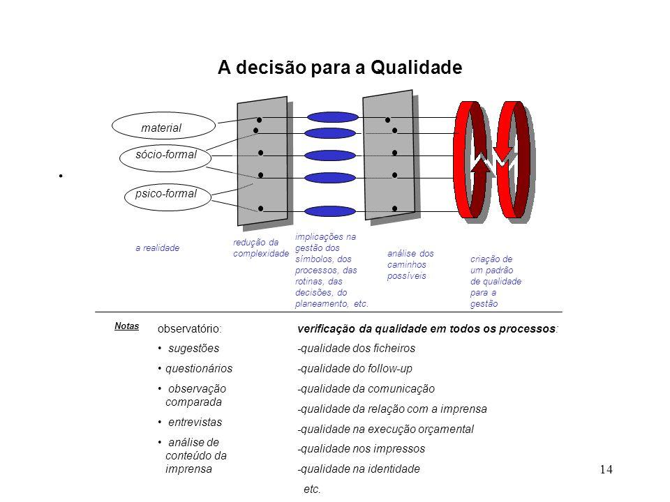 14 sócio-formal psico-formal a realidade redução da complexidade implicações na gestão dos símbolos, dos processos, das rotinas, das decisões, do plan