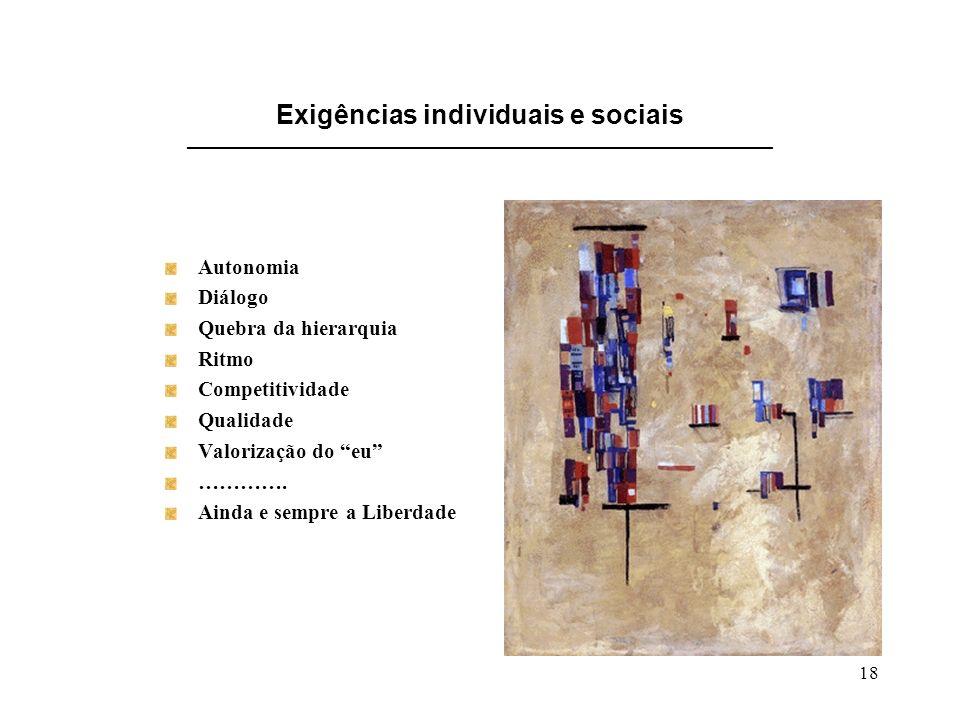 18 Exigências individuais e sociais __________________________________________________________________ Autonomia Diálogo Quebra da hierarquia Ritmo Co